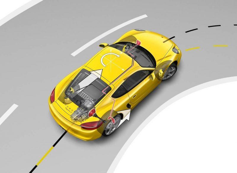 Porsche Cayman PSM
