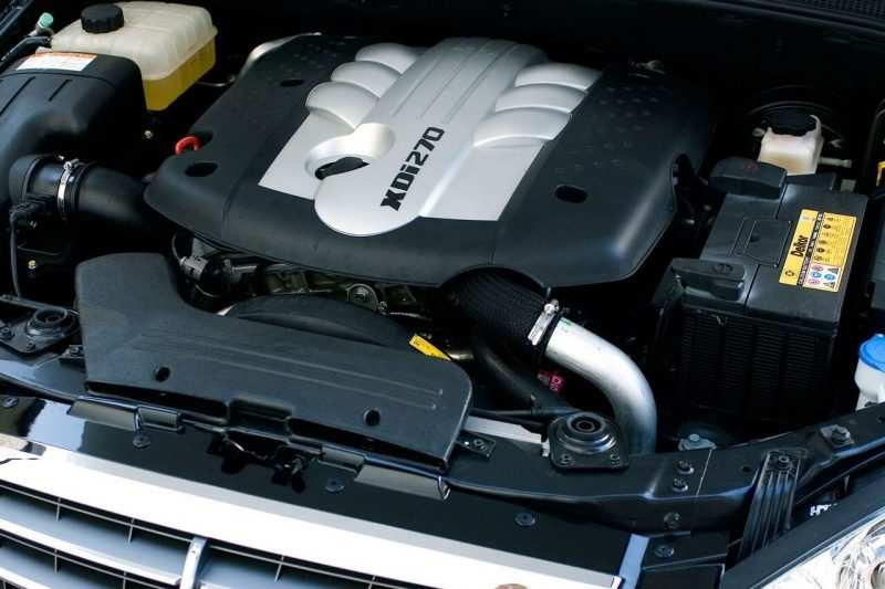 SsangYong Kyron engine