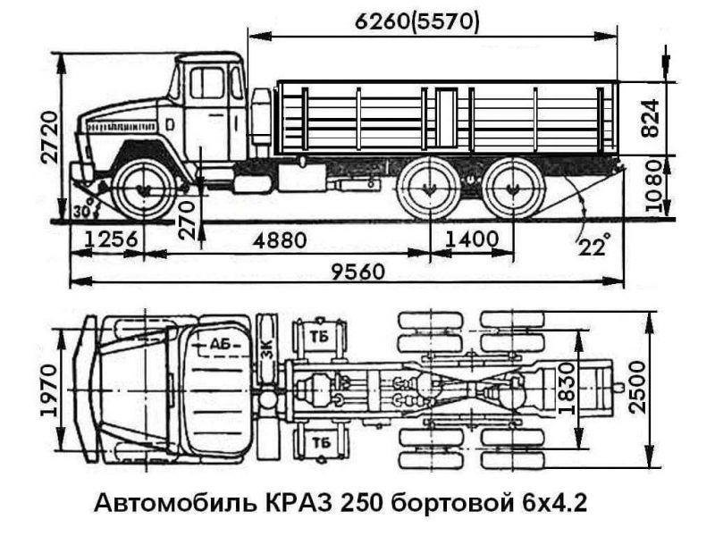 Drawing of KrAZ-250