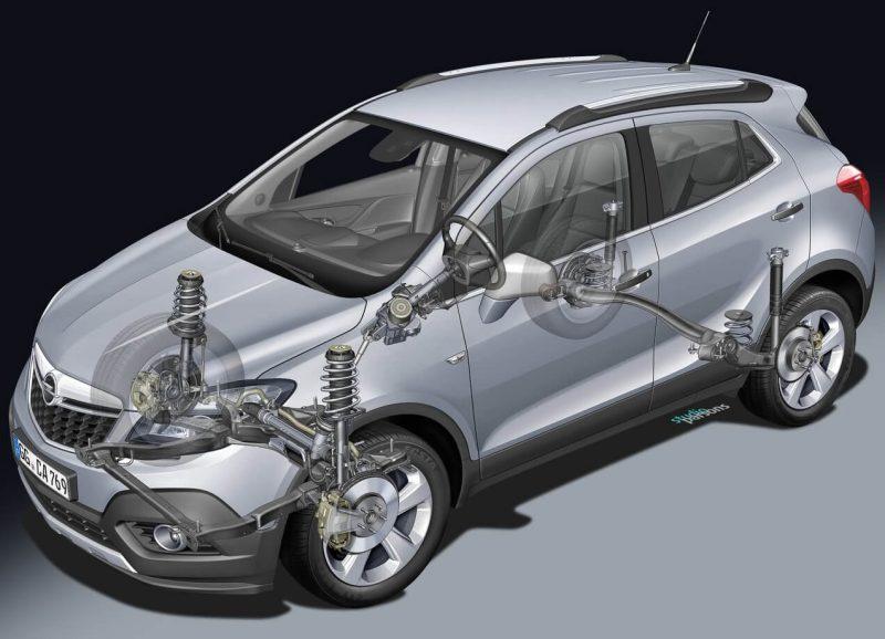 Opel Mokka suspension