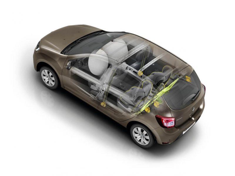 Safety Renault Sandero