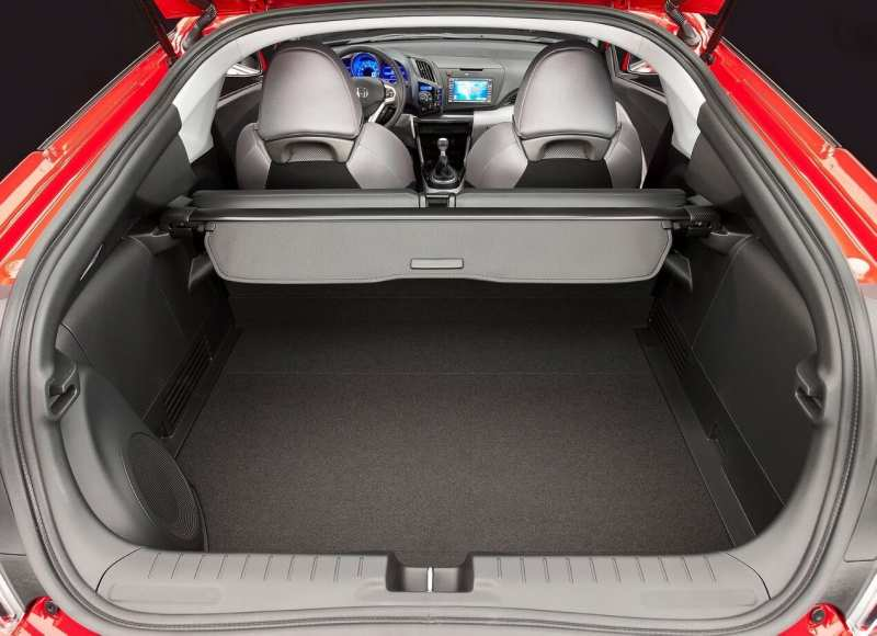 Honda CR-Z trunk