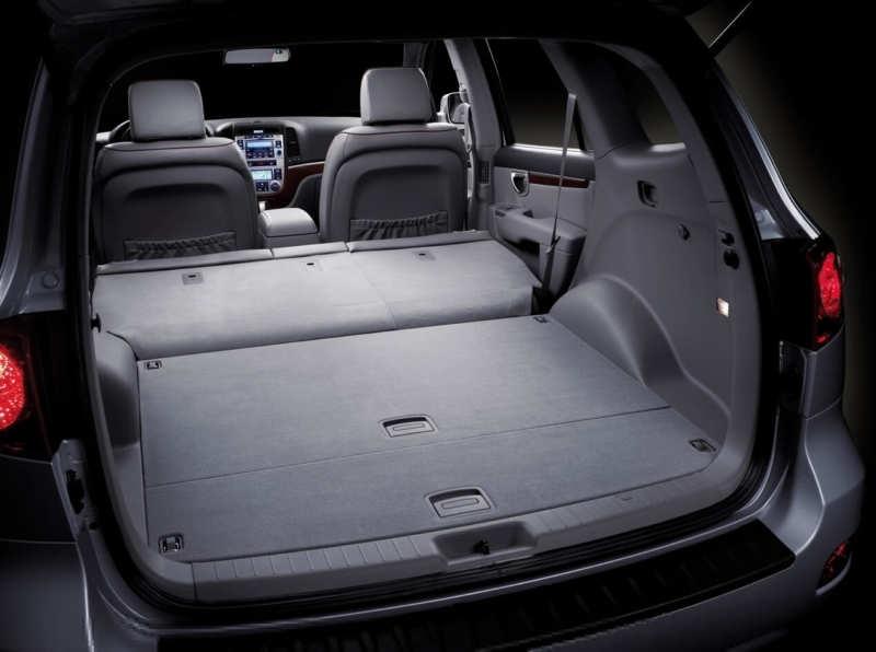 The trunk of Hyundai Santa Fe